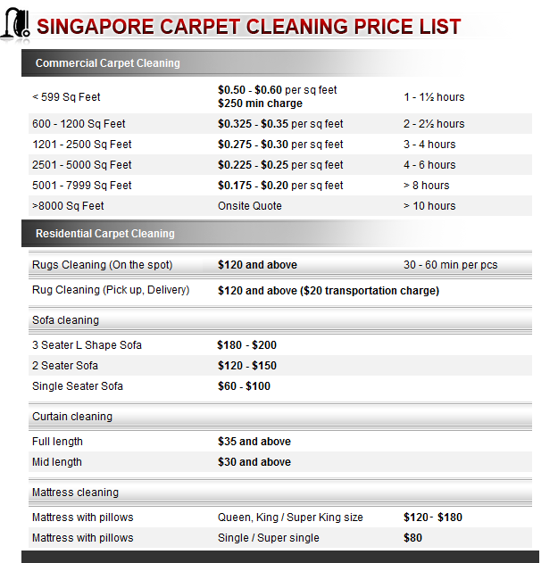 Carpet Cleaning Rates